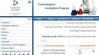 techincubators