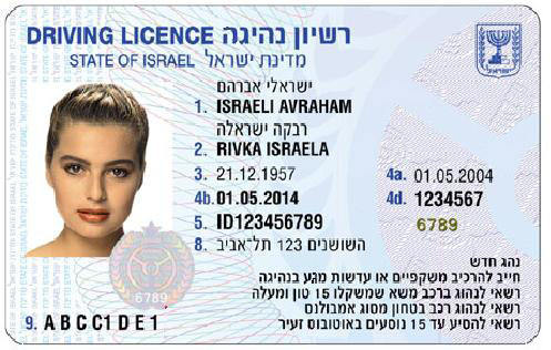Israel Driver License: Test & Converting | Nefesh B'Nefesh