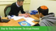 the aliyah process-01