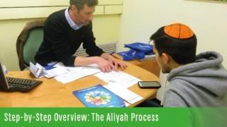 the aliyah process-01