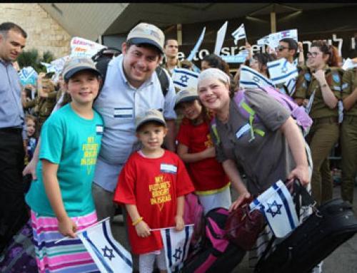 Avidan Milevsky – Making Aliyah with Kids